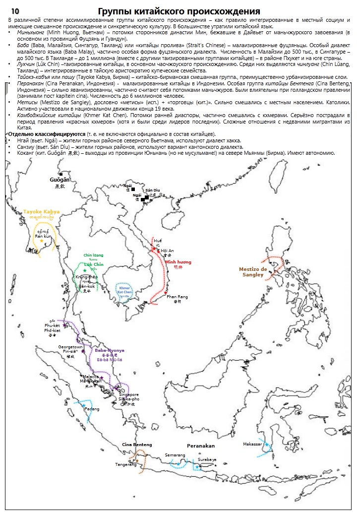 Группы китайского происхождения