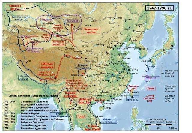 Десять кампаний императора Цяньлуна