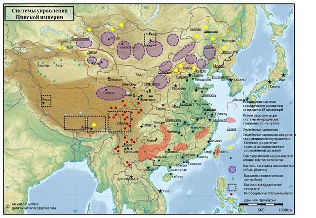 Системы управления Цинской империи